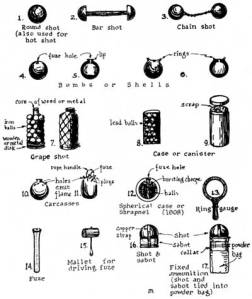 cannon_projectile_examples