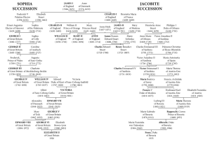 Royal_family_tree_charting_the_Jacobite_succession.svg
