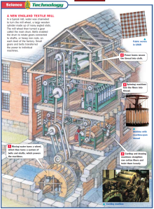 Textile Mill Diagram