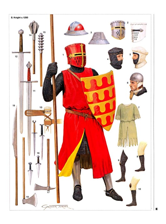 English_Knight_13thc.jpg